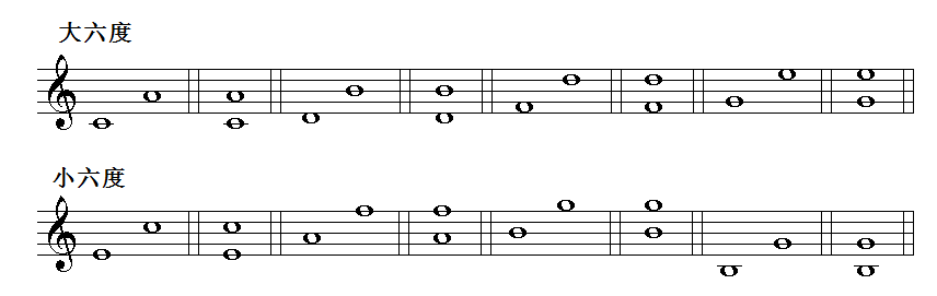 练耳 第15课 音程(大,小六度)