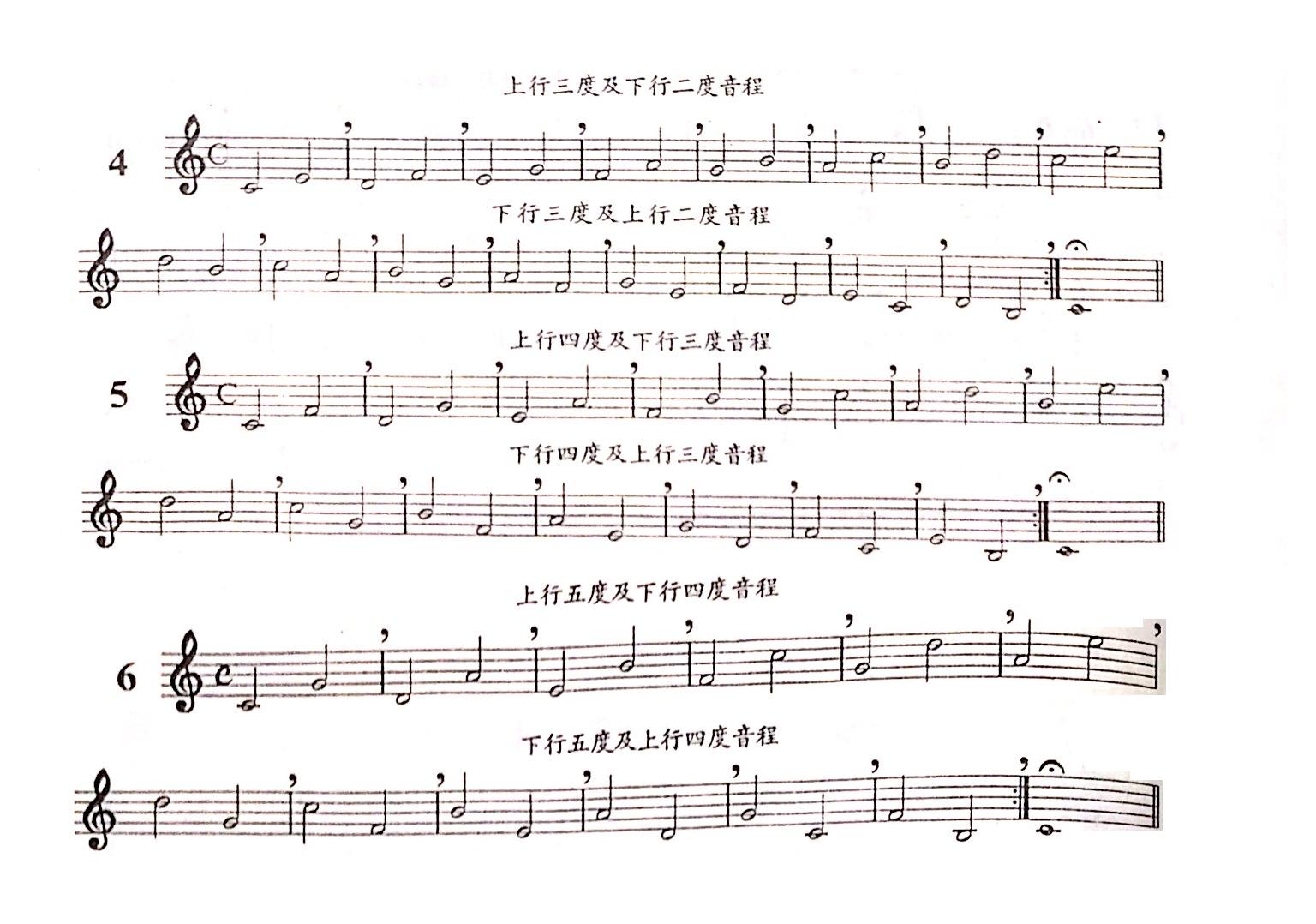 古筝五线谱进阶 8次播放 零基础学名曲之《渔舟唱晚》节选 813次播放